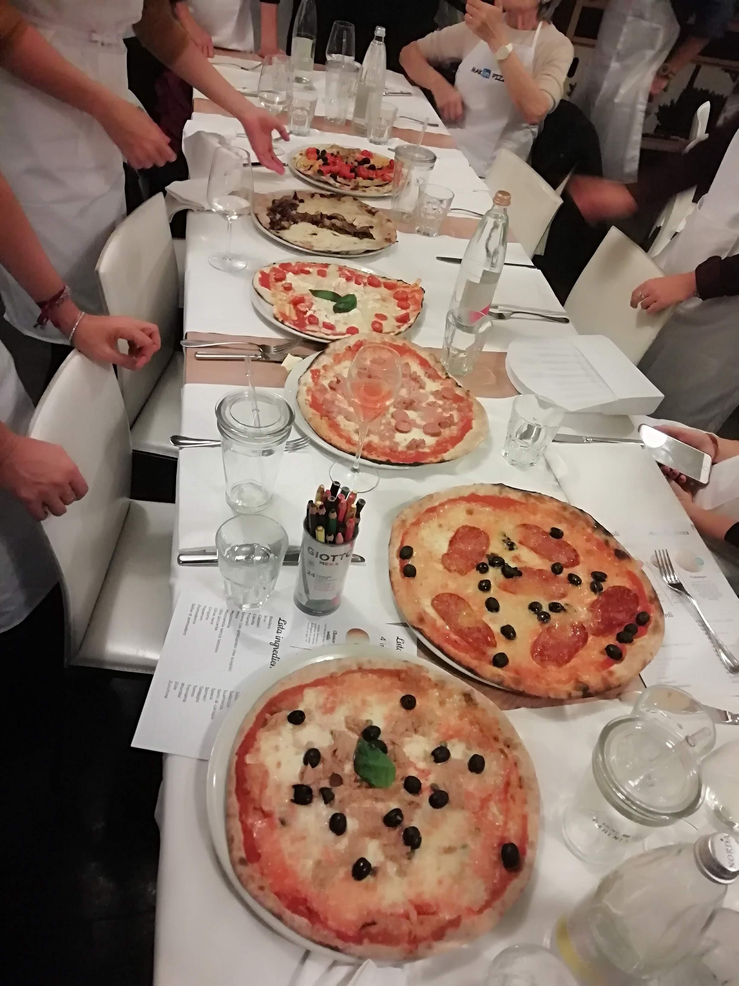 Team building make your pizza storyboard per linkedin karne