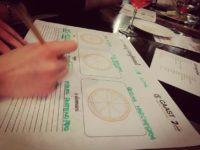 Team building per Caast da Risoamaro Make your pizza storyboard